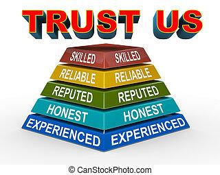 tröszt, fogalom, piramis, bennünket, 3