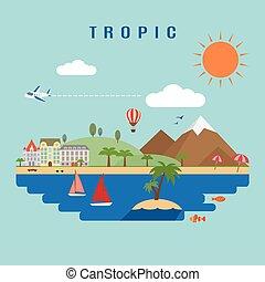 tropikus, táj