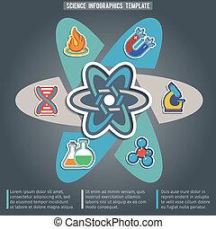 tudomány, infographic, fizika