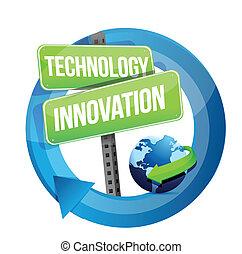 utca, technológia, újítás, aláír