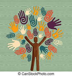 változatosság, fa, emberi kezezés