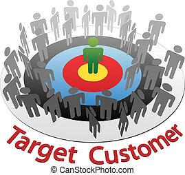 vásárló, marketing, piac, céltábla, legjobb