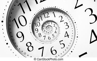 végtelenség, spirál, idő