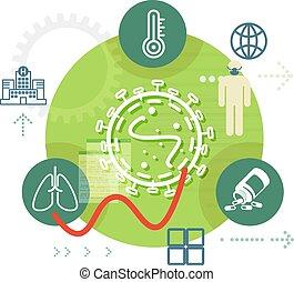 vírus, cov, -, ikon, coronavirus, mers, szindróma, regény, légzési