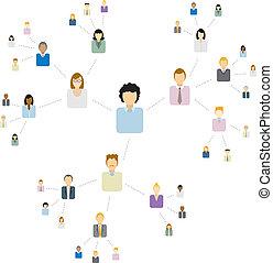 vírusos, hálózat, /, kommunikáció