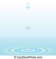 víz cseppecske, fodroz, háttér