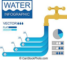 víz, infographic