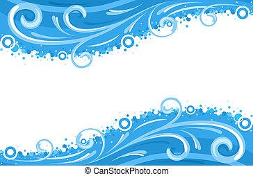 víz, lenget, határok
