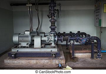 víz pumpa, mechanikai