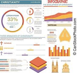 vallás, téma, infographic, tervezés, kereszténység