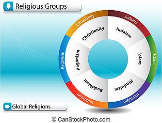 vallásos csoport