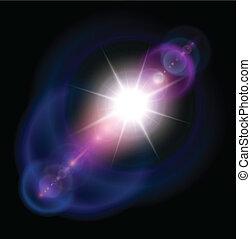 vektor, csillag
