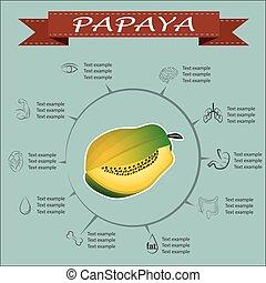 vektor, használ, papaya