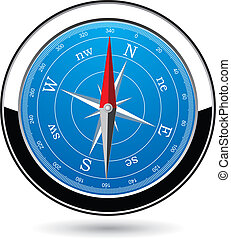 vektor, iránytű