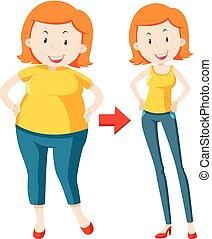vesztes, leány, kövér, súly