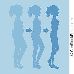 vesztes, nő, fiatal, súly