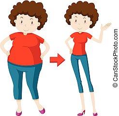 vesztes, nő, kövér, súly