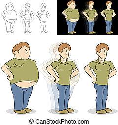 vesztes, transzformáció, súly, ember
