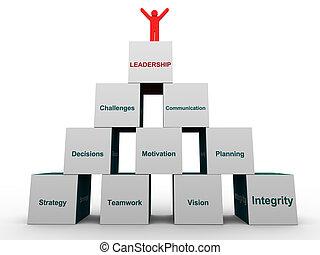 vezetés, piramis, vezető, 3
