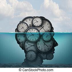 vezetőség, idő