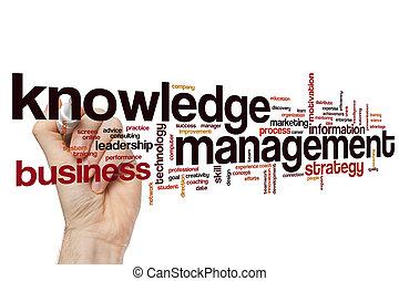 vezetőség, szó, tudás, felhő