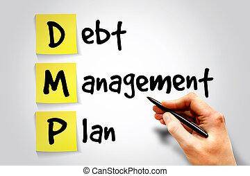 vezetőség, terv, adósság