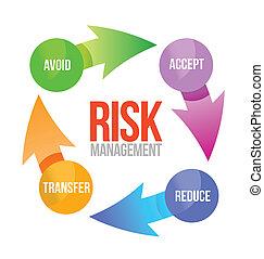vezetőség, tervezés, kockáztat, ábra, biciklizik