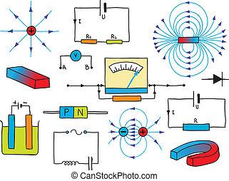 villanyáram, -, mágnesesség, jelenség, fizika