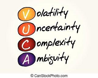 volatility, bizonytalanság, kétértelműség, bonyolultság
