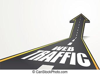 webtraffic, út
