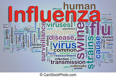 wordcloud, influenza