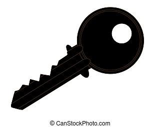 zár kulcs