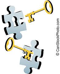 zár, rejtvény, lombfűrész, kinyit, megfejt, kulcs
