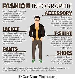zakó, mód, ember, infographic
