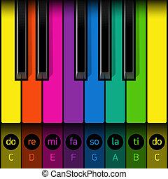 zongora, gyerekek, feladat, először